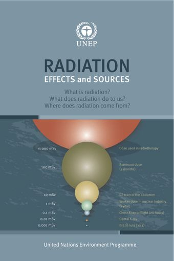image of Radiation Effects and Sources